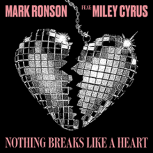 220px-Mark_Ronson_–_Nothing_Breaks_Like_a_Heart